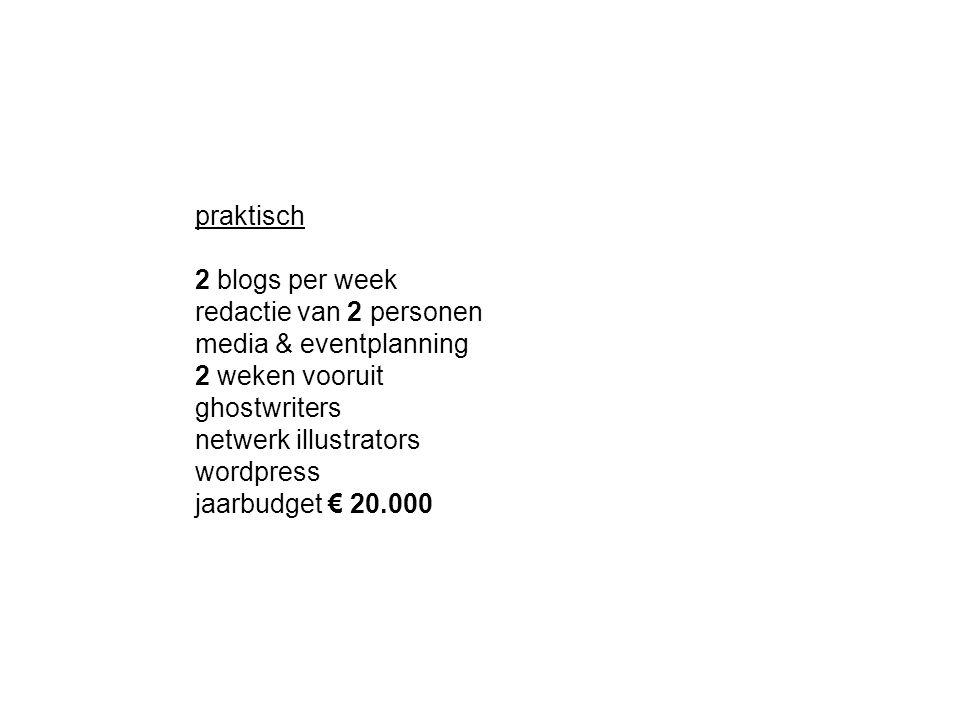 praktisch 2 blogs per week redactie van 2 personen media & eventplanning 2 weken vooruit ghostwriters netwerk illustrators wordpress jaarbudget € 20.000