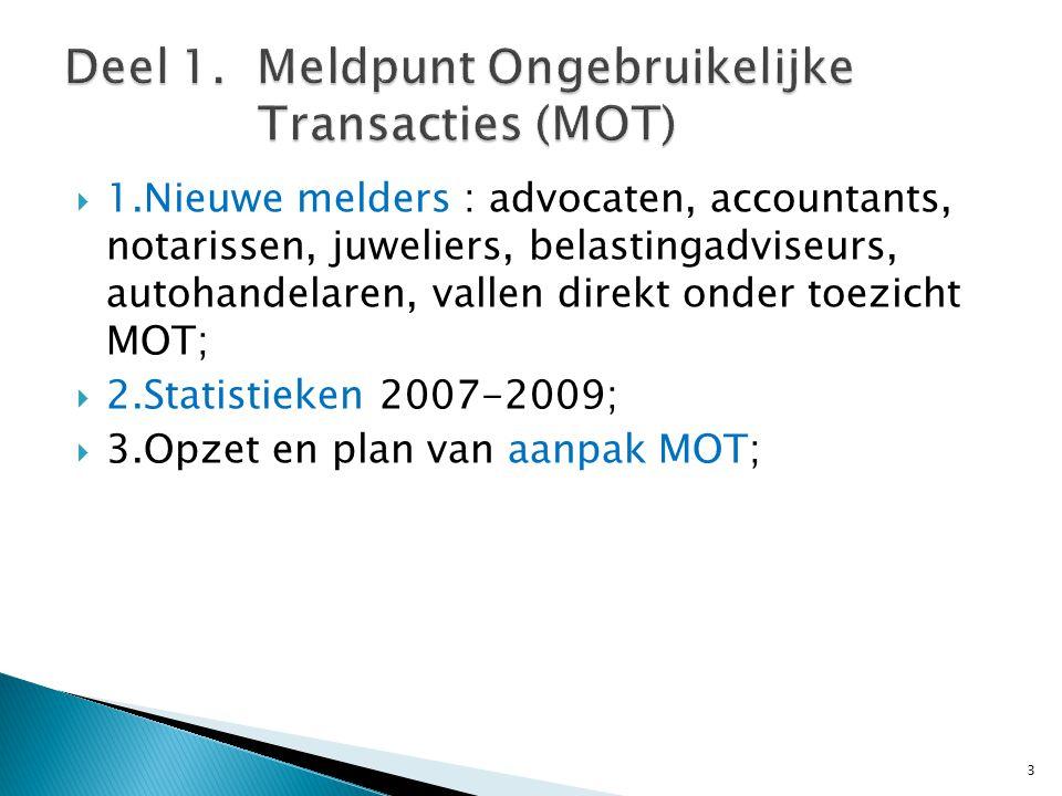  1.Nieuwe melders : advocaten, accountants, notarissen, juweliers, belastingadviseurs, autohandelaren, vallen direkt onder toezicht MOT;  2.Statistieken 2007-2009;  3.Opzet en plan van aanpak MOT; 3