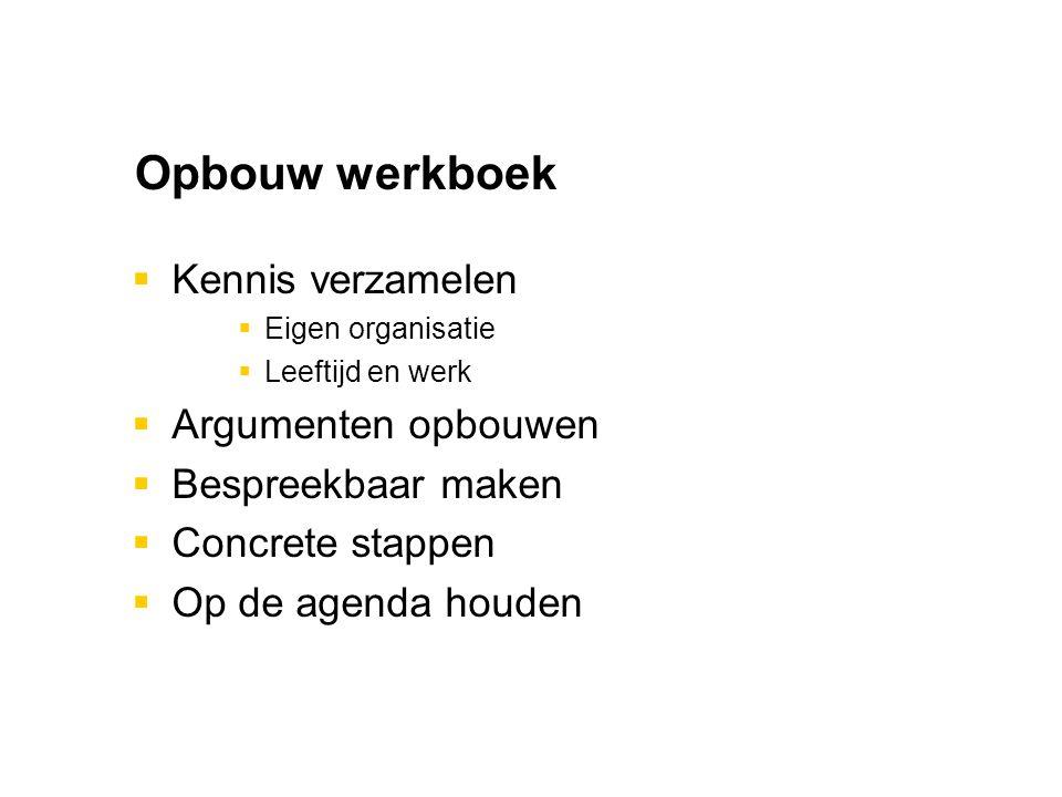 Opbouw werkboek  Kennis verzamelen  Eigen organisatie  Leeftijd en werk  Argumenten opbouwen  Bespreekbaar maken  Concrete stappen  Op de agenda houden