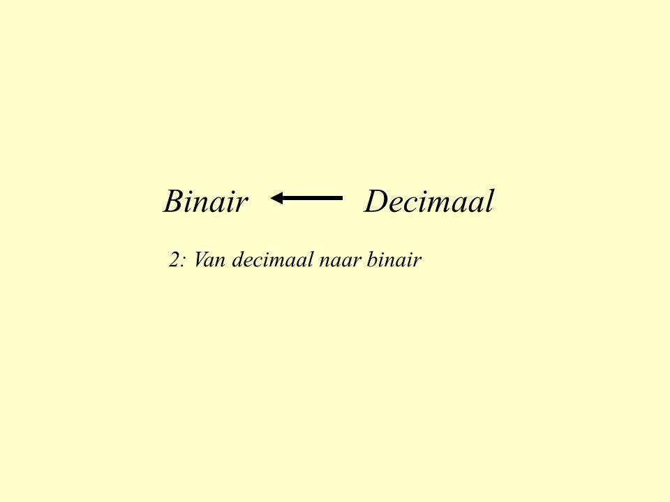 Binair Decimaal 2: Van decimaal naar binair