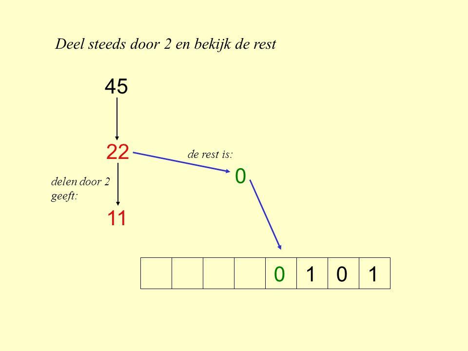 Deel steeds door 2 en bekijk de rest 11100 22 11 5 1 delen door 2 geeft: de rest is: