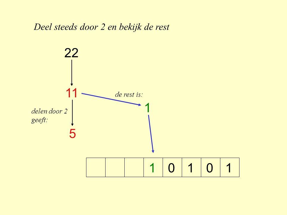 Deel steeds door 2 en bekijk de rest 111100 11 5 2 1 delen door 2 geeft: de rest is: