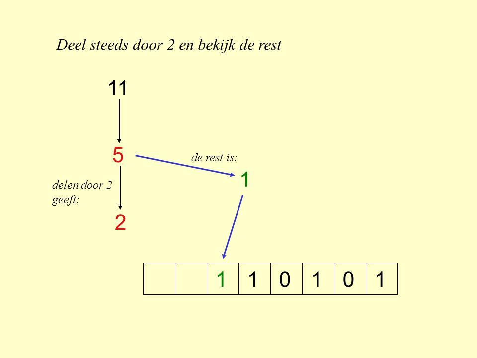 Deel steeds door 2 en bekijk de rest 1100100 5 2 1 0 delen door 2 geeft: de rest is: