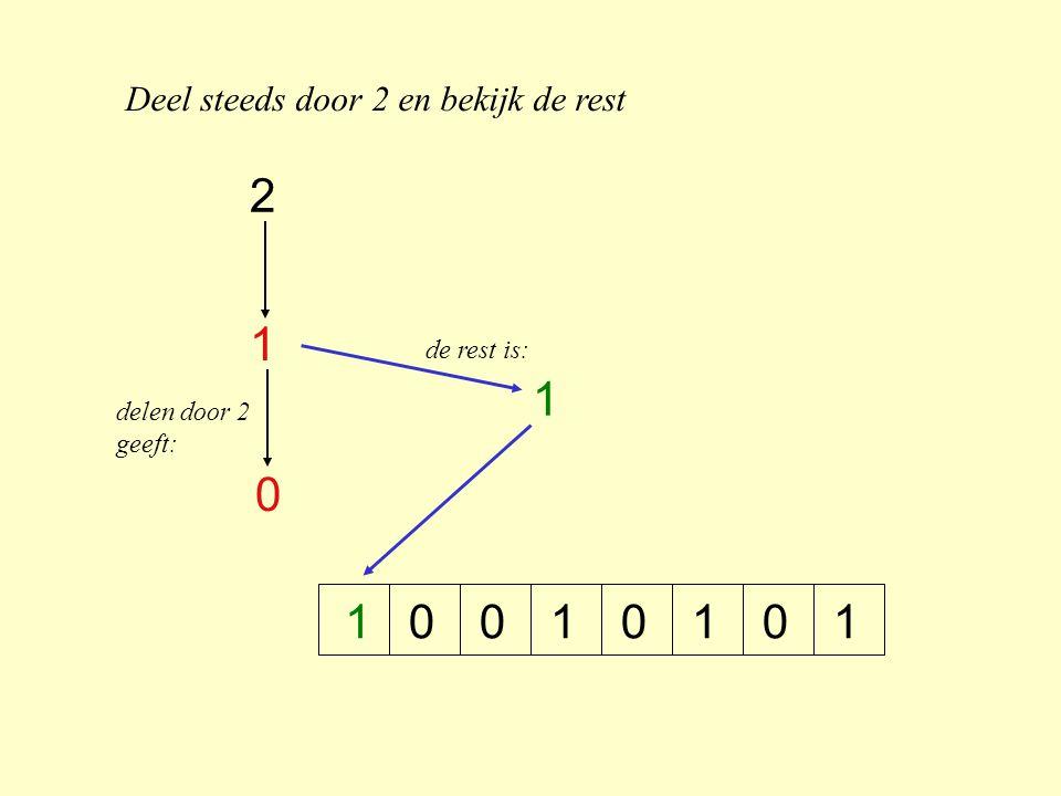 Deel steeds door 2 en bekijk de rest 11100100 2 1 0 1 delen door 2 geeft: de rest is: