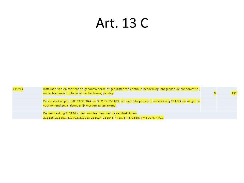 211724Installatie van en toezicht op gecontroleerde of geassisteerde continue beademing inbegrepen de capnometrie, onder tracheale intubatie of trache