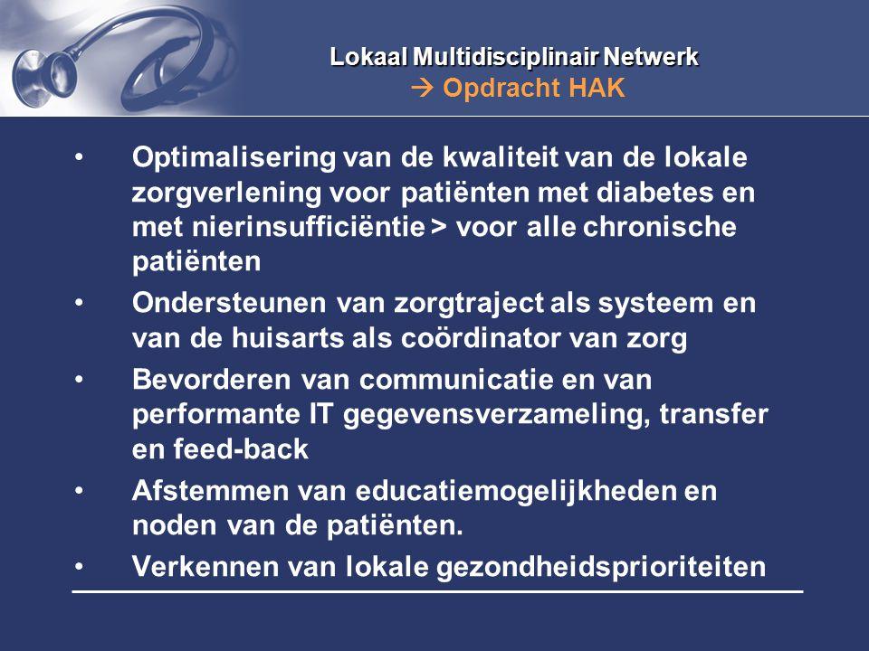 Lokaal Multidisciplinair Netwerk Lokaal Multidisciplinair Netwerk  Opdracht HAK Optimalisering van de kwaliteit van de lokale zorgverlening voor pati