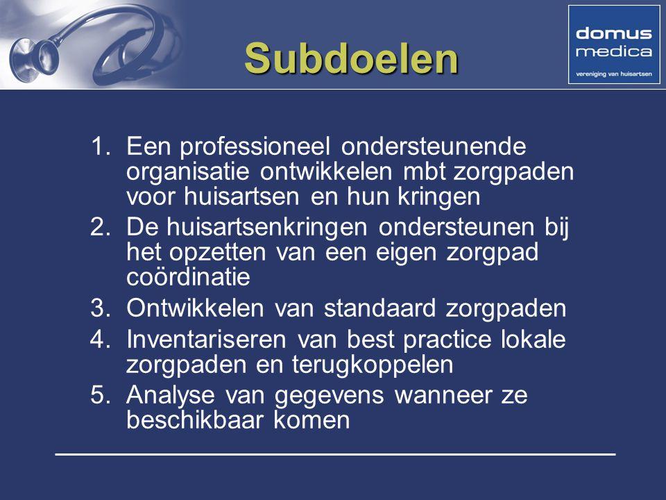 Subdoelen 1.Een professioneel ondersteunende organisatie ontwikkelen mbt zorgpaden voor huisartsen en hun kringen 2.De huisartsenkringen ondersteunen