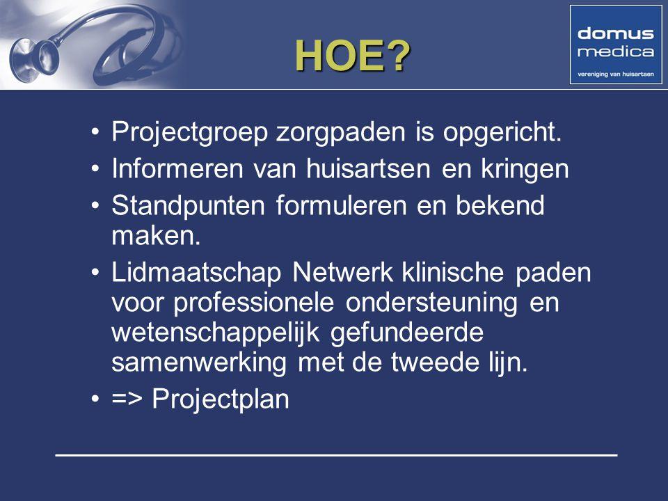 HOE? Projectgroep zorgpaden is opgericht. Informeren van huisartsen en kringen Standpunten formuleren en bekend maken. Lidmaatschap Netwerk klinische