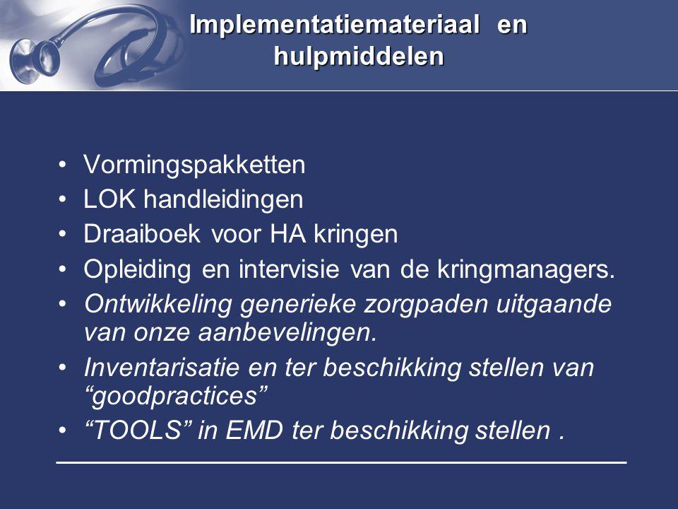 Implementatiemateriaal en hulpmiddelen Vormingspakketten LOK handleidingen Draaiboek voor HA kringen Opleiding en intervisie van de kringmanagers. Ont