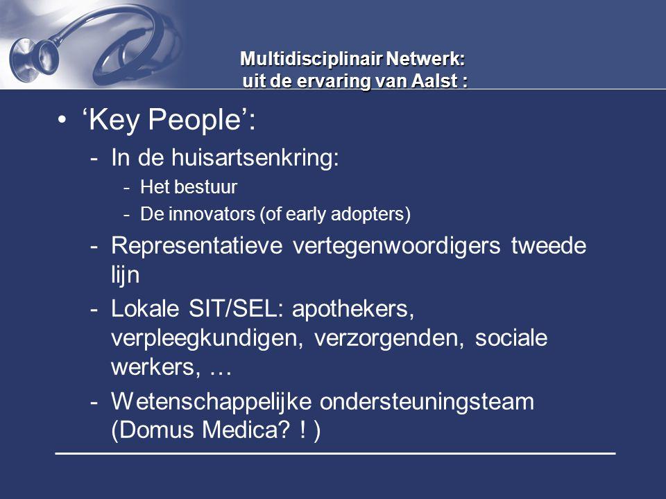Multidisciplinair Netwerk: uit de ervaring van Aalst : 'Key People': -In de huisartsenkring: -Het bestuur -De innovators (of early adopters) -Represen
