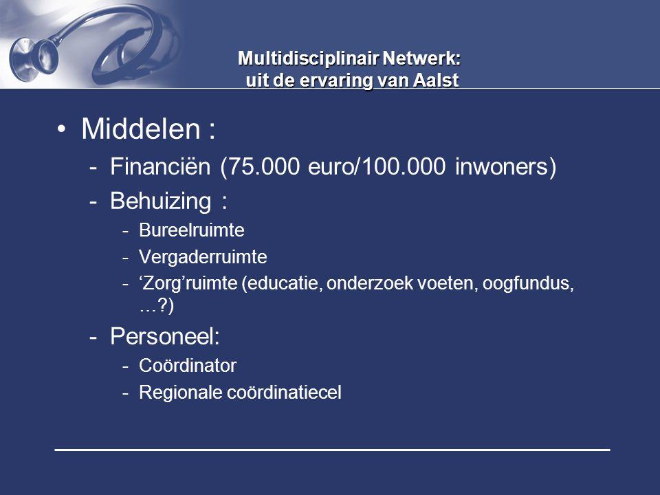 Multidisciplinair Netwerk: uit de ervaring van Aalst Middelen : -Financiën (75.000 euro/100.000 inwoners) -Behuizing : -Bureelruimte -Vergaderruimte -