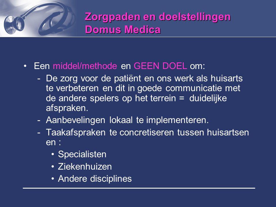 Multidisciplinair Netwerk: uit de ervaring van Aalst : 'Key People': -In de huisartsenkring: -Het bestuur -De innovators (of early adopters) -Representatieve vertegenwoordigers tweede lijn -Lokale SIT/SEL: apothekers, verpleegkundigen, verzorgenden, sociale werkers, … -Wetenschappelijke ondersteuningsteam (Domus Medica.