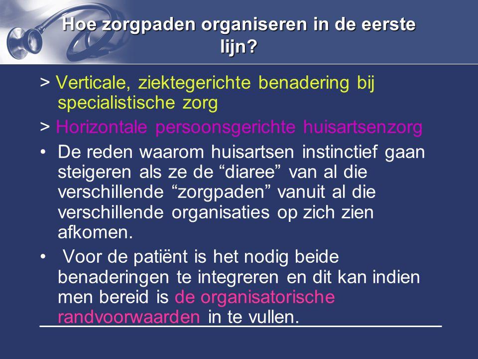 Multidisciplinair Netwerk: uit de ervaring van Aalst Management: 1.Coördinatie cel: 1.Leidt en controleert het inhoudelijk aspect; 2.Coördinator: 1.Taken 2.Projectmanagement 3.Teammanagement 2.Algemeen management (vzw?): 1.Human resources: aanwerving, …, ontslag.