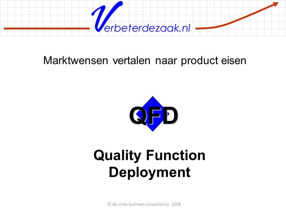 erbeterdezaak.nl Ontwikkelen = 80% communicatie QFD is een communicatie gereedschap QFD creëert een gemeenschappelijk beeld van: -de markt -het gewenste product resultaat © de vries business consultancy, 2008