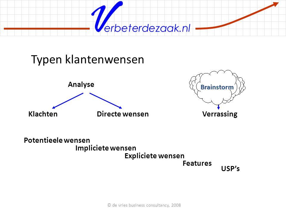 erbeterdezaak.nl Clusters van klantenwensen -Makkelijk in het gebruik -Makkelijk schoon te maken -Eenvoudig op te bergen -Prestaties -Kwaliteit -Design -Features -Service © de vries business consultancy, 2008