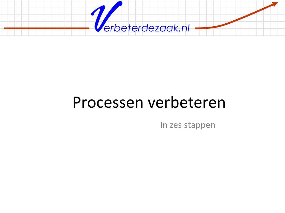 erbeterdezaak.nl De Secundaire Prestatie Indicator (SPI) Een tweede indicator – de SPI – is vaak nodig om te borgen dat de procesverbeteringen ook echt tot het gewenste eindresultaat leiden.