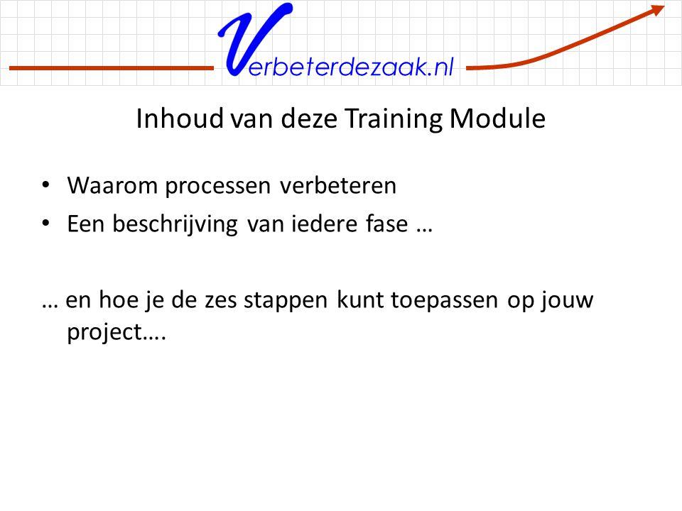 erbeterdezaak.nl Waarom processen verbeteren.