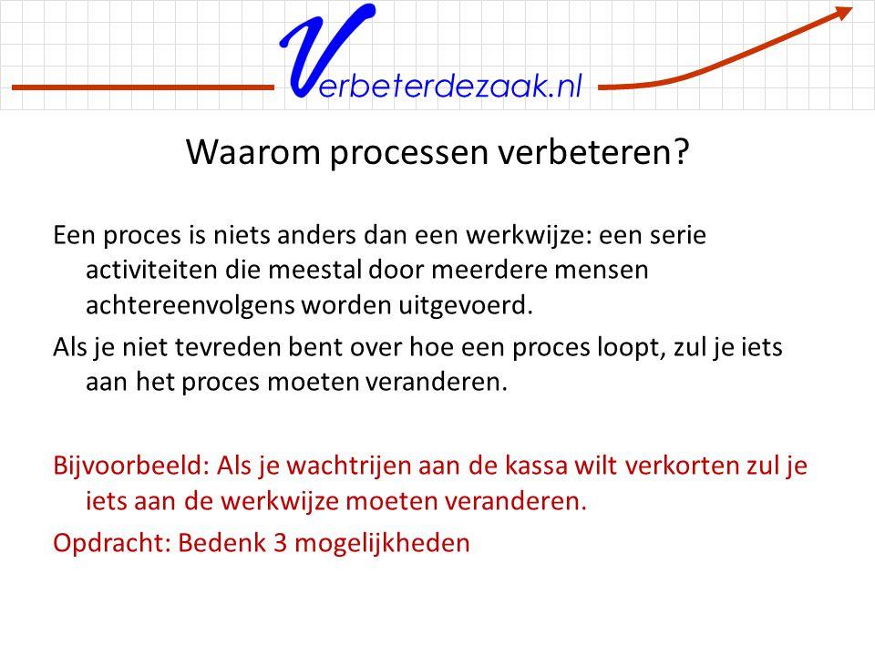 erbeterdezaak.nl Het Actie Plan faseren Plan alle acties Plan de proces wijzigingen Maak een project-plan voor de acties Check de haalbaarheid van het plan Tijd Taken