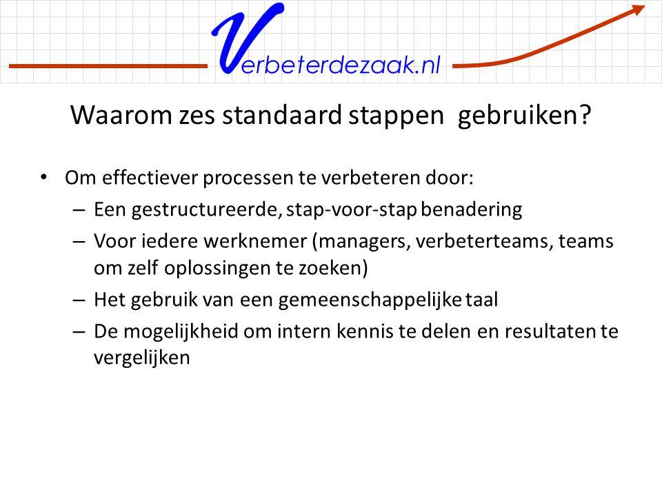 erbeterdezaak.nl Checklist bij proces ontwerp Is het mogelijk … – Om een activiteit te elimineren.