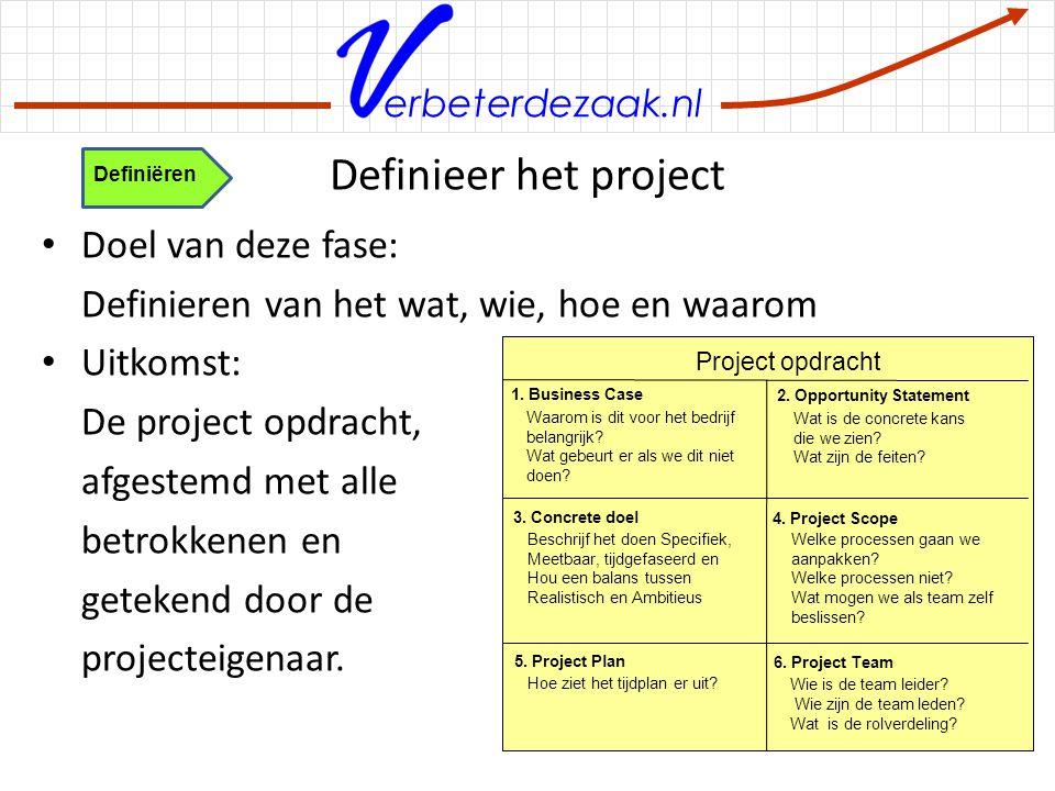 erbeterdezaak.nl Onderzoek mogelijke oorzaken Het visgraat diagram Factor 1 Factor 3 Factor 4 Factor 2 Probleem Alle kleine graten kunnen gevuld worden met oorzaken binnen één cluster