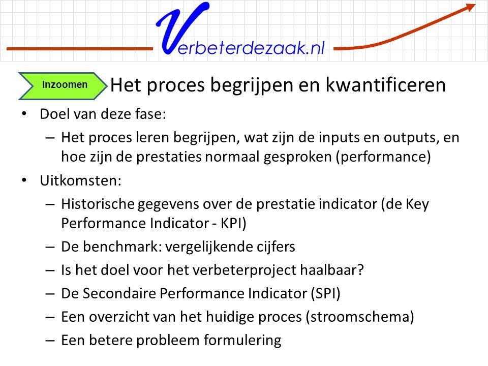 erbeterdezaak.nl Beheersmaatregelen Zorg ervoor dat de problemen de klant niet meer kunnen bereiken: zorg voor een tijdelijke oplossing.