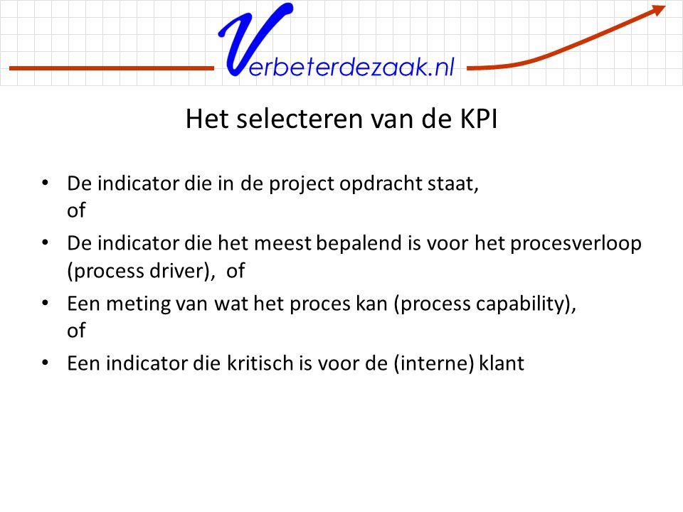 erbeterdezaak.nl Verificatie Verificatie Actie Plan OorzaakActiesWieVoorspeld Resultaat Werkelijk Resultaat 1.1 1.2 1.3 1.4 1.5 2.1 2.2 2.3 2.4 2.5 3.1 3.2 3.3 3.4 3.5 1.