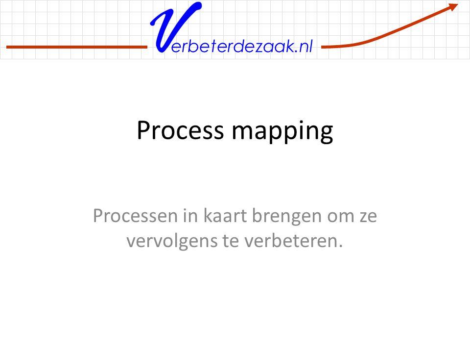 erbeterdezaak.nl Process mapping Processen in kaart brengen om ze vervolgens te verbeteren.