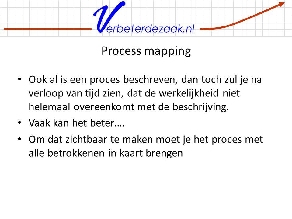 erbeterdezaak.nl Process mapping Ook al is een proces beschreven, dan toch zul je na verloop van tijd zien, dat de werkelijkheid niet helemaal overeen