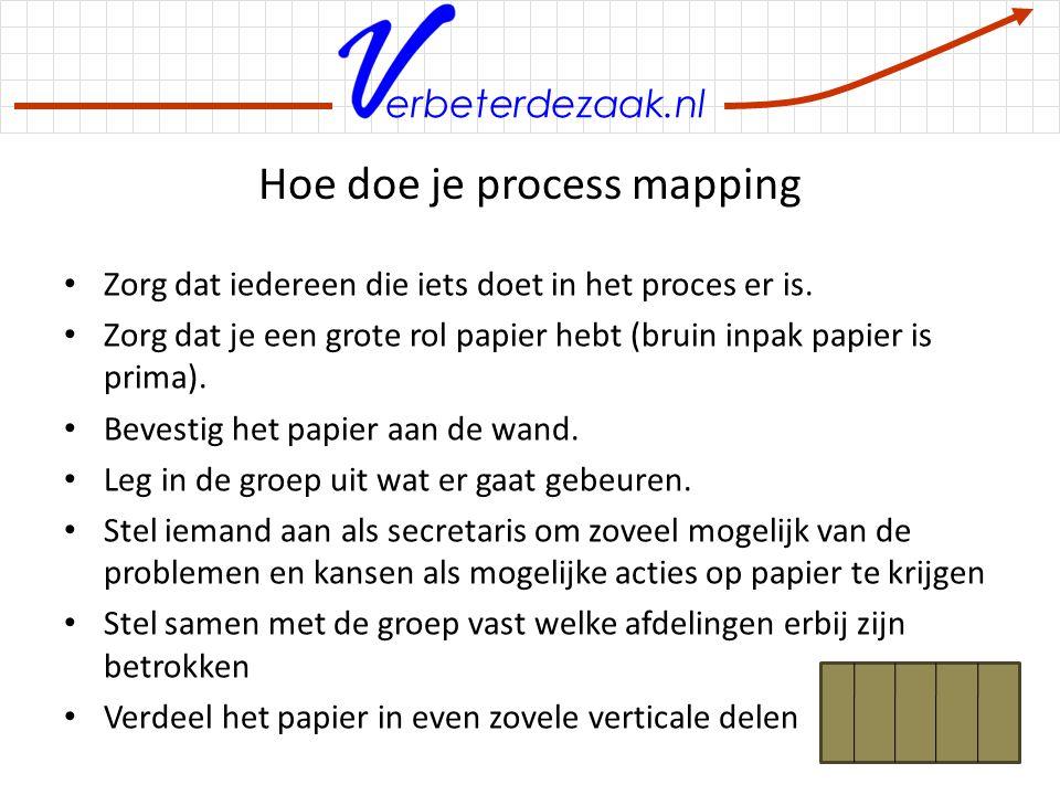 erbeterdezaak.nl Hoe doe je process mapping Zorg dat iedereen die iets doet in het proces er is. Zorg dat je een grote rol papier hebt (bruin inpak pa