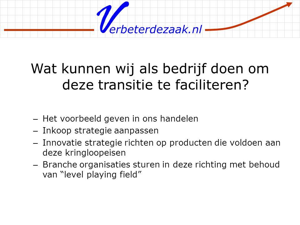 erbeterdezaak.nl Wat kunnen wij als bedrijf doen om deze transitie te faciliteren? – Het voorbeeld geven in ons handelen – Inkoop strategie aanpassen