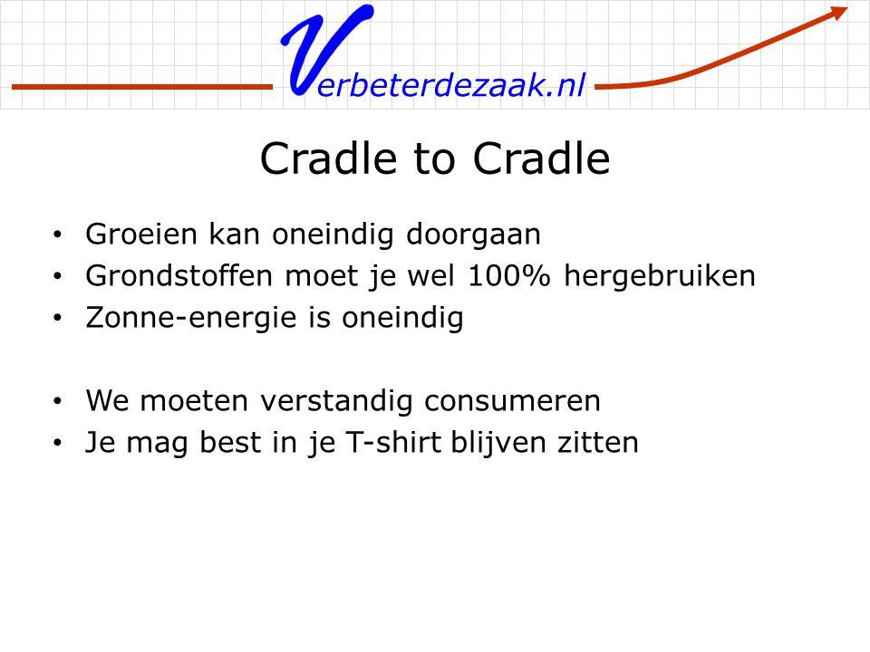 erbeterdezaak.nl Cradle to Cradle Groeien kan oneindig doorgaan Grondstoffen moet je wel 100% hergebruiken Zonne-energie is oneindig We moeten verstan