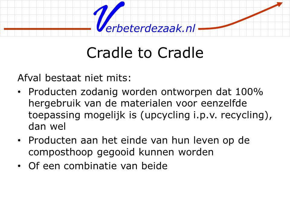 erbeterdezaak.nl Cradle to Cradle Afval bestaat niet mits: Producten zodanig worden ontworpen dat 100% hergebruik van de materialen voor eenzelfde toe