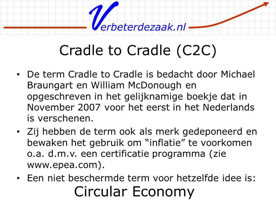erbeterdezaak.nl Cradle to Cradle (C2C) De term Cradle to Cradle is bedacht door Michael Braungart en William McDonough en opgeschreven in het gelijkn