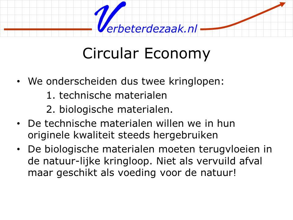 erbeterdezaak.nl Circular Economy We onderscheiden dus twee kringlopen: 1. technische materialen 2. biologische materialen. De technische materialen w