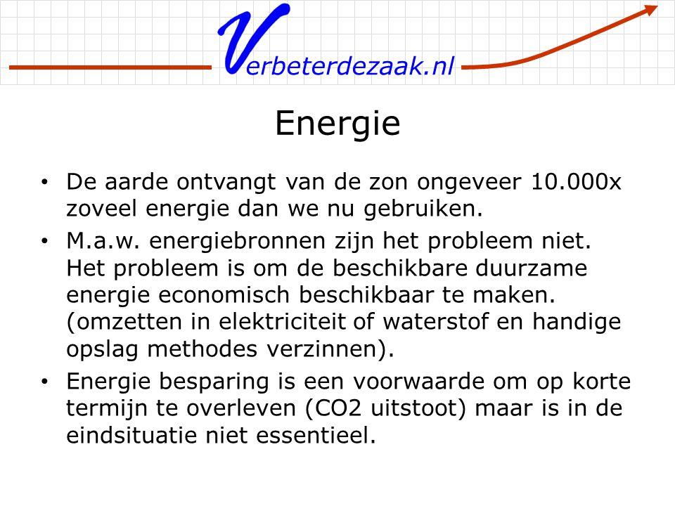 erbeterdezaak.nl Energie De aarde ontvangt van de zon ongeveer 10.000x zoveel energie dan we nu gebruiken. M.a.w. energiebronnen zijn het probleem nie