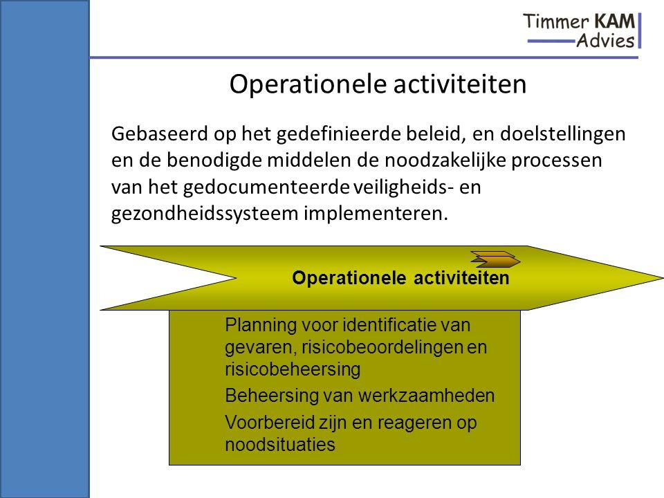 Operationele activiteiten Gebaseerd op het gedefinieerde beleid, en doelstellingen en de benodigde middelen de noodzakelijke processen van het gedocum