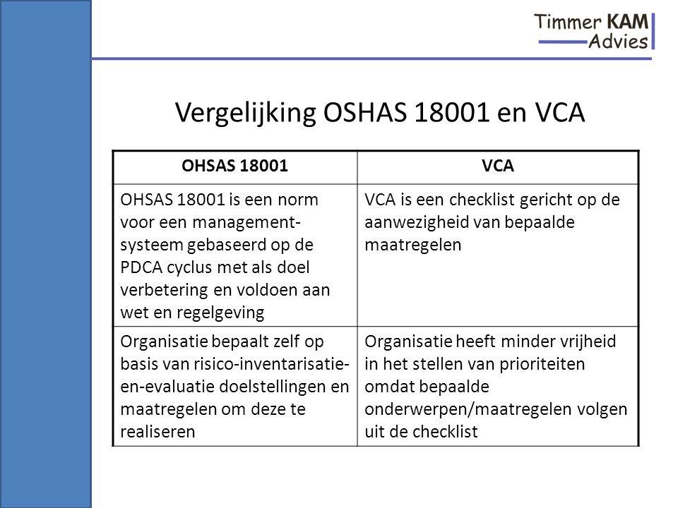 Vergelijking OSHAS 18001 en VCA OHSAS 18001VCA OHSAS 18001 is een norm voor een management- systeem gebaseerd op de PDCA cyclus met als doel verbeteri