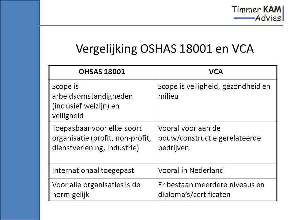 Vergelijking OSHAS 18001 en VCA OHSAS 18001VCA Scope is arbeidsomstandigheden (inclusief welzijn) en veiligheid Scope is veiligheid, gezondheid en mil