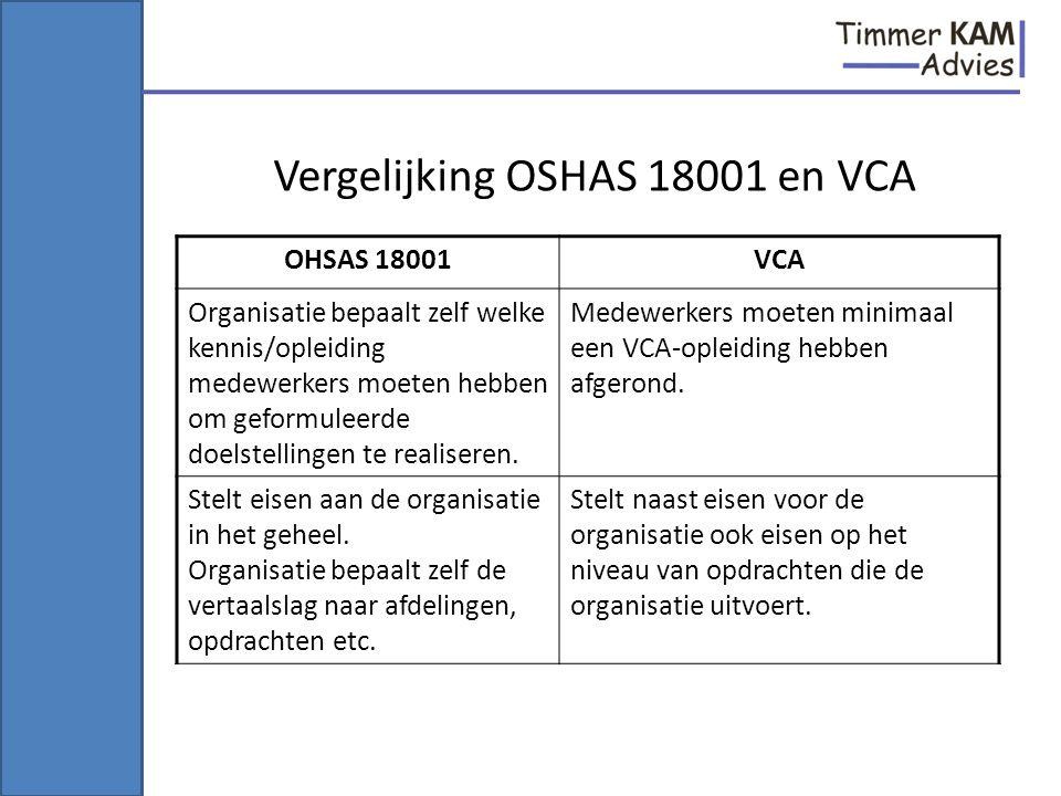 Vergelijking OSHAS 18001 en VCA OHSAS 18001VCA Organisatie bepaalt zelf welke kennis/opleiding medewerkers moeten hebben om geformuleerde doelstelling