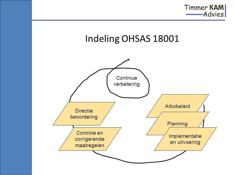 Indeling OHSAS 18001 Arbobeleid Planning Implementatie en uitvoering Controle en corrigerende maatregelen Directie beoordeling Continue verbetering