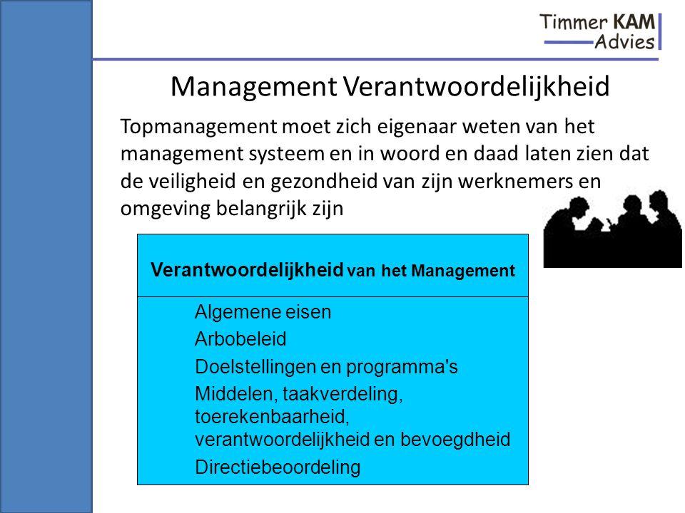 Verantwoordelijkheid van het Management Algemene eisen Arbobeleid Doelstellingen en programma's Middelen, taakverdeling, toerekenbaarheid, verantwoord