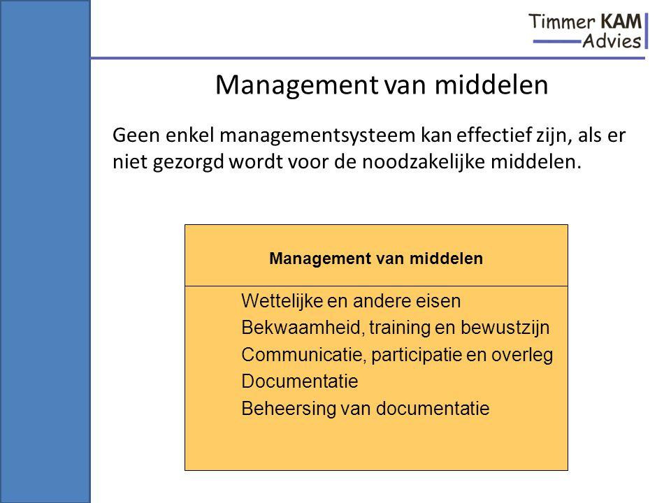 Management van middelen Wettelijke en andere eisen Bekwaamheid, training en bewustzijn Communicatie, participatie en overleg Documentatie Beheersing v