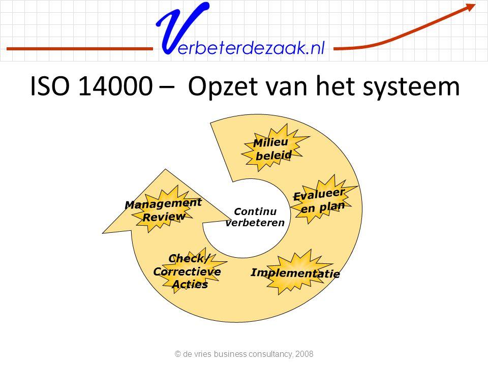 erbeterdezaak.nl ISO 14000 – Opzet van het systeem Milieu beleid Evalueer en plan Implementatie Check/ Correctieve Acties Management Review Continu verbeteren © de vries business consultancy, 2008
