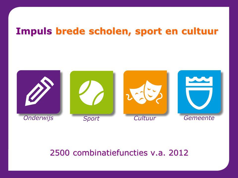 Impuls brede scholen, sport en cultuur 2500 combinatiefuncties v.a. 2012