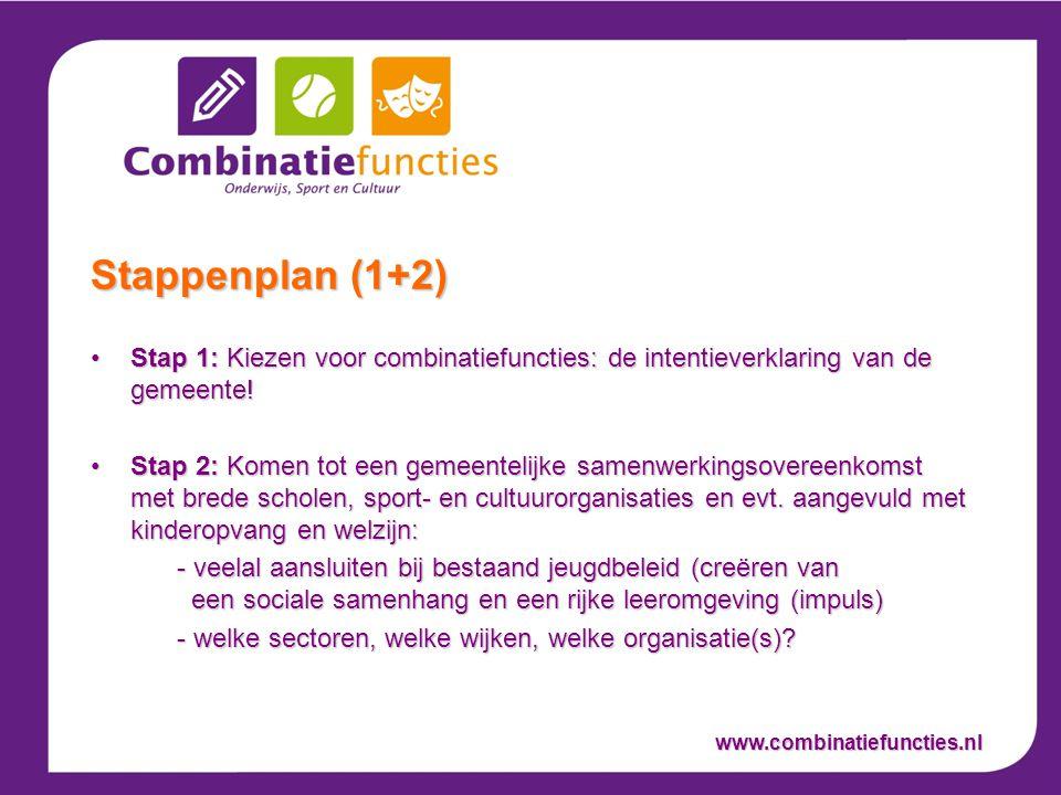 Stappenplan (1+2) Stap 1: Kiezen voor combinatiefuncties: de intentieverklaring van de gemeente!Stap 1: Kiezen voor combinatiefuncties: de intentieverklaring van de gemeente.