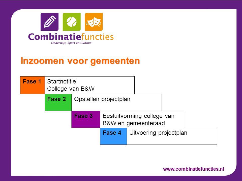 Inzoomen voor gemeenten Fase 1Startnotitie College van B&W Fase 2Opstellen projectplan Fase 3 Besluitvorming college van B&W en gemeenteraad Fase 4 Uitvoering projectplan www.combinatiefuncties.nl