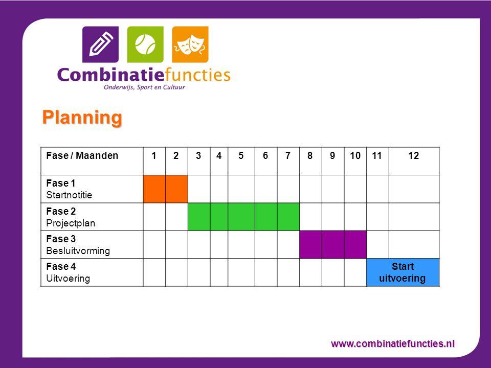 Fase / Maanden123456789101112 Fase 1 Startnotitie Fase 2 Projectplan Fase 3 Besluitvorming Fase 4 Uitvoering Start uitvoering Planning www.combinatiefuncties.nl
