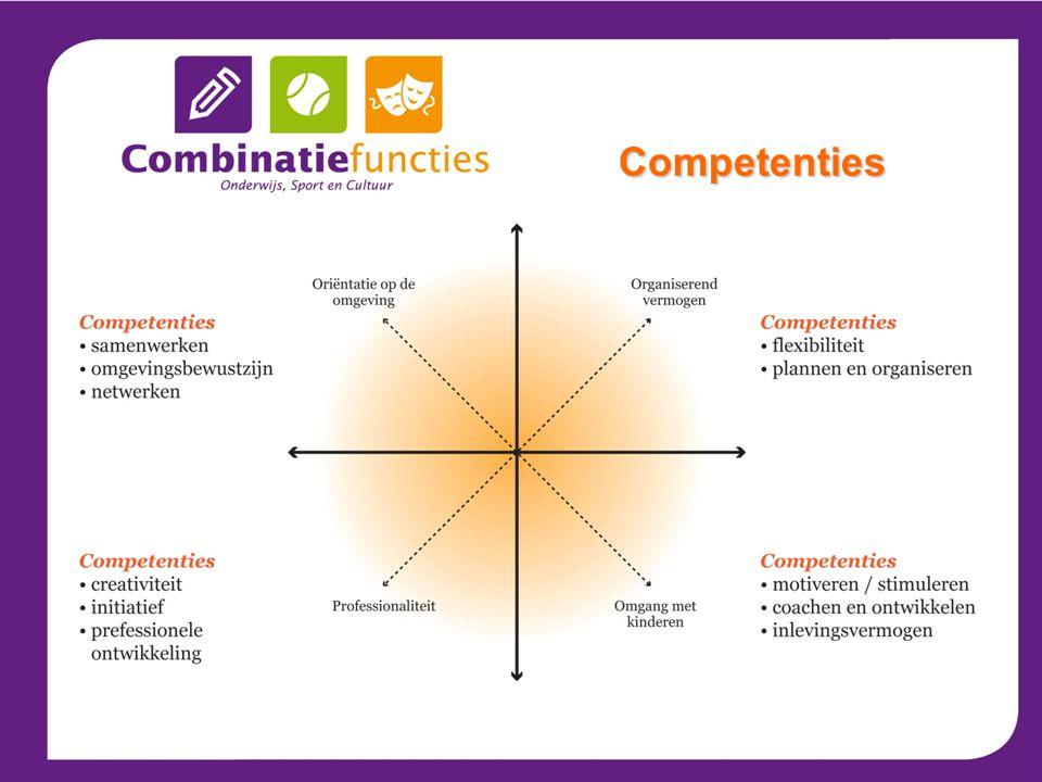 Competenties