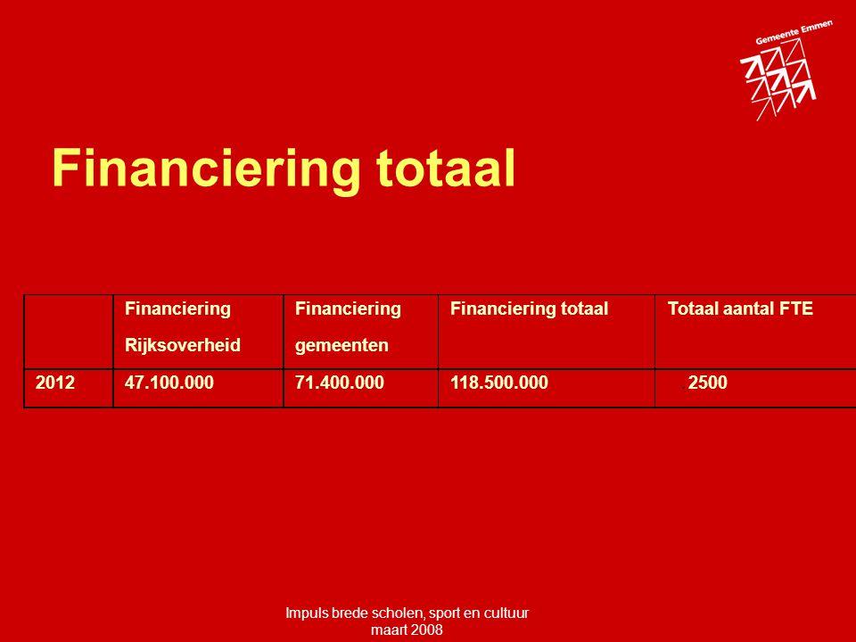 Impuls brede scholen, sport en cultuur maart 2008 Financiering totaal Financiering Rijksoverheid Financiering gemeenten Financiering totaal Totaal aantal FTE 2012 47.100.000 71.400.000 118.500.000.2500