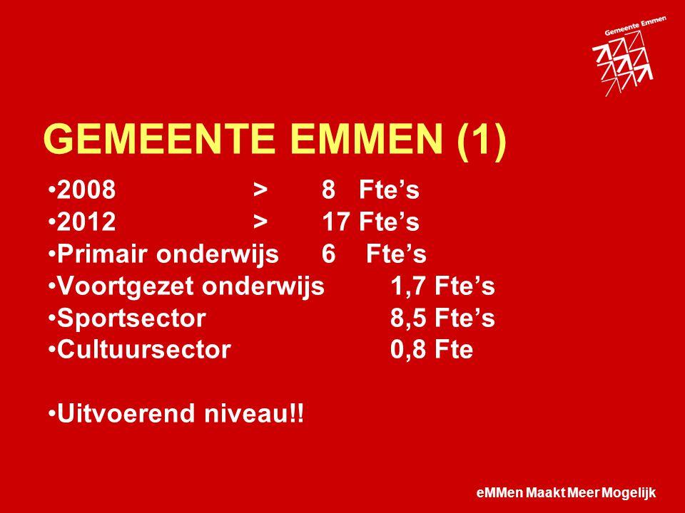 eMMen Maakt Meer Mogelijk GEMEENTE EMMEN (1) 2008>8 Fte's 2012>17 Fte's Primair onderwijs 6 Fte's Voortgezet onderwijs1,7 Fte's Sportsector 8,5 Fte's Cultuursector0,8 Fte Uitvoerend niveau!!